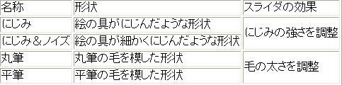 saiマニュアル2