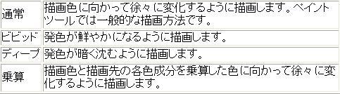 saiマニュアル1
