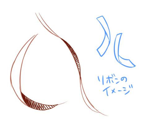 髪の毛ポイント