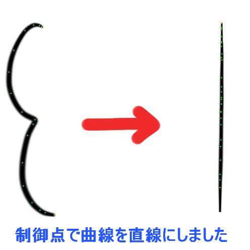 曲線を直線にしました