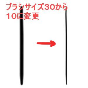 線のサイズ変更
