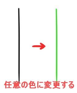 線の色を変更する